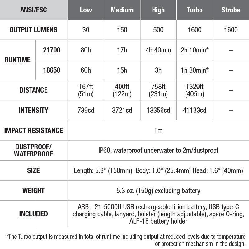 tk22ue-flashight-specsv2.jpg
