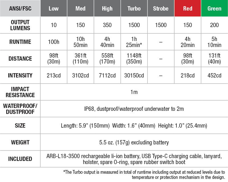 tk26r-tactical-flashlight-specs-2.png