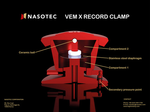 Nasotec VEM X Record Clamp (Red)