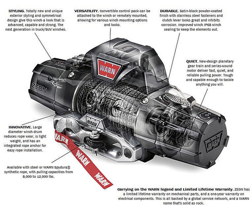 WARN ZEON 10-S Winch with 100' Spydura Synthetic Rope and Hawse Fairlead