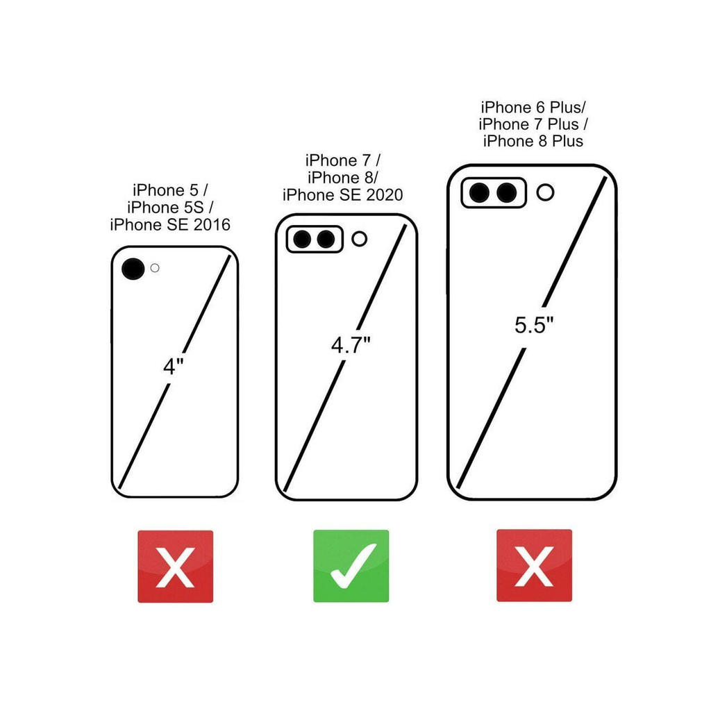 iPhone SE 2020 2nd Generation size comparsion