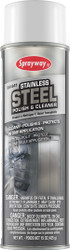 Stainless Steel Polish & Cleaner