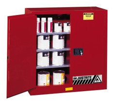 Justrite Paint & Ink Flammable Cabinet 40 Gallons