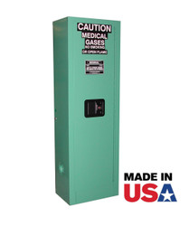 Medical Gas Cabinet
