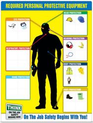 PPE-ID Chart
