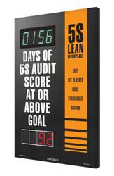 Electronic Safety Scoreboard