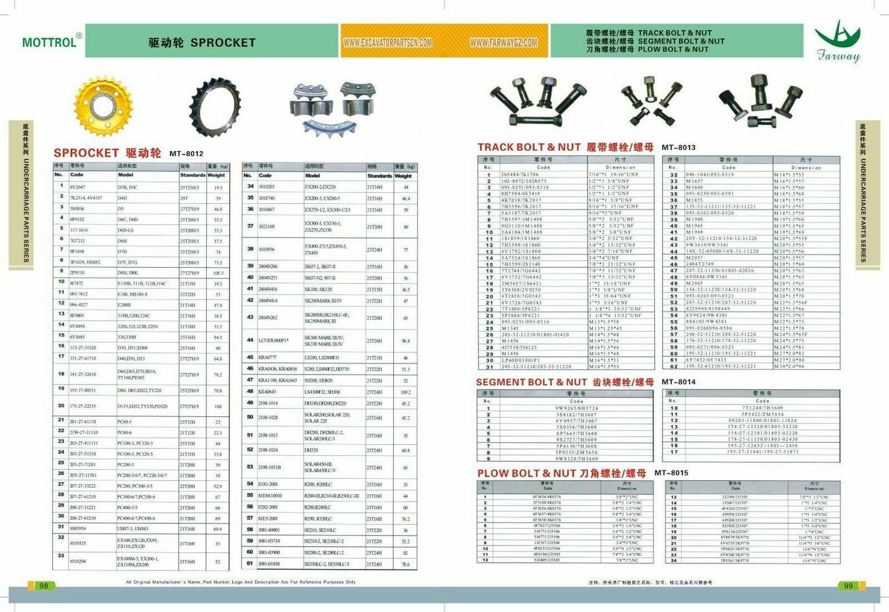 Bushing 4196105 fits Hitachi EX160 EX200 EX200-1 EX200-2 EX200-3 EX200-5 EX200LC