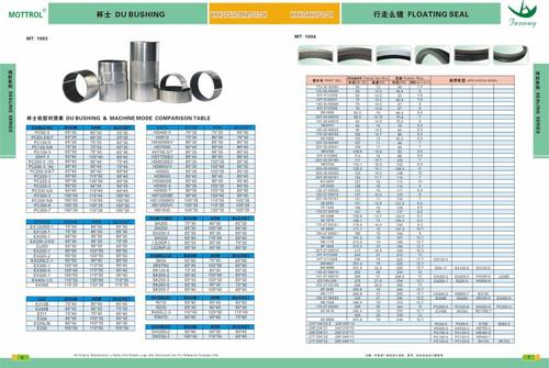 14589153  ARM Seal Kit  Fits .Volvo EC55B EC55 EW55 EW55B