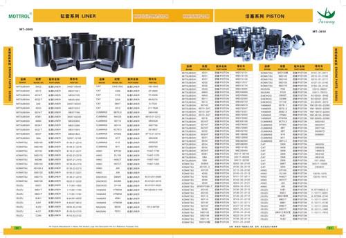 D4D-A ENGINE REBUILD KIT (LINER KIT ,MAIN ROD BEARING ,GASKET, FITS VOLVO  EC140B