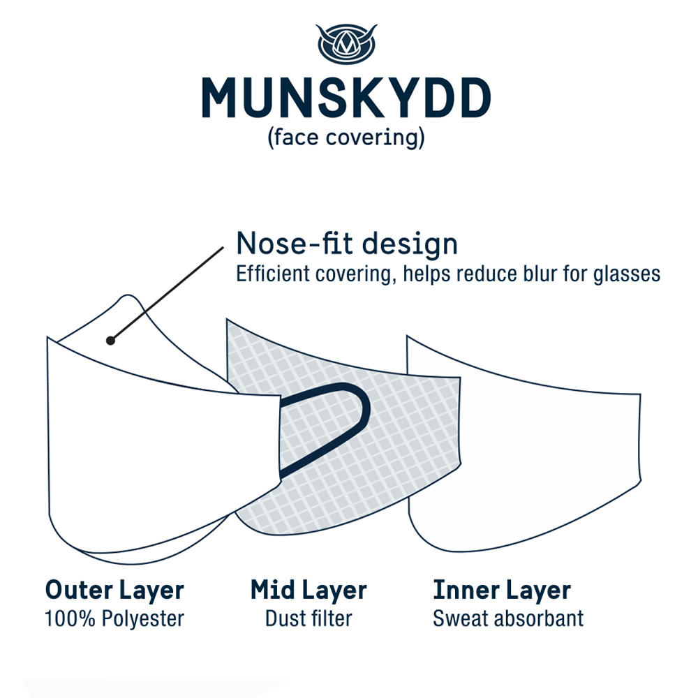VIKING MUNSKYDD MASK