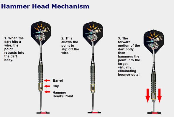 Bottelsen Hammer Head Moveable Point Dart Set 2672 26 Grams