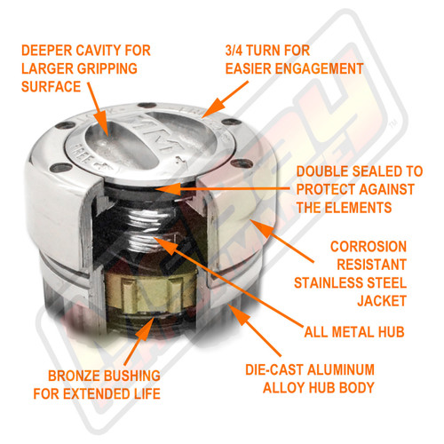 Mile Marker Chrome Manual Lockout 4X4 Hub Cutaway