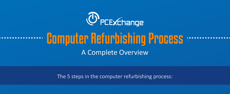 Computer Refurbishing Process: A Complete Overview