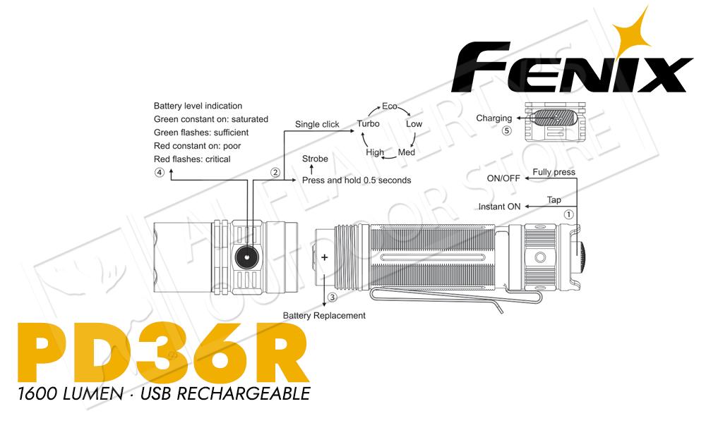 Fenix Rechargeable 1600-Lumen Tactical Flashlight #PD36R