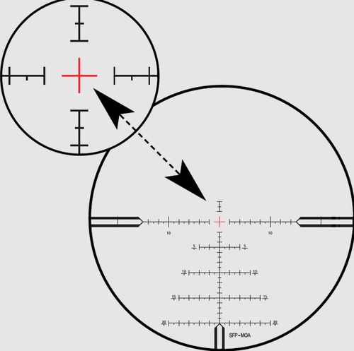 Zeiss Conquest V4 Rifle Scope 6-24x50mm with #68 ZBi Illuminated Reticle #522955-9968-090