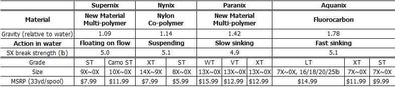 tippet-comparison-1.png