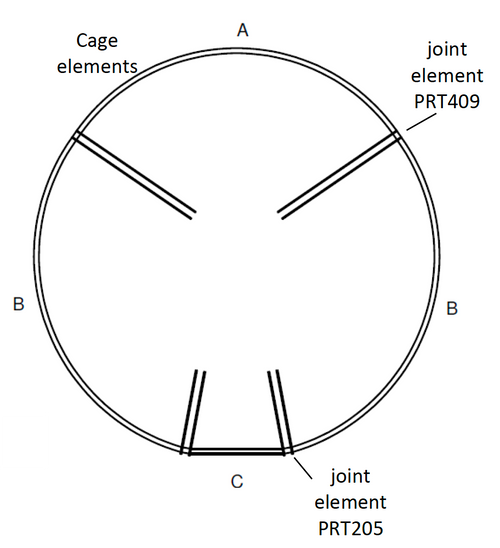 Yooda Yak Cage Element Section C | SkySportsUSA