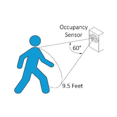 Diode LED DI-SWTH-HW-OCS Occupancy Sensor Switch