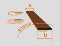 ibanez-neck-dimension-chart.jpg