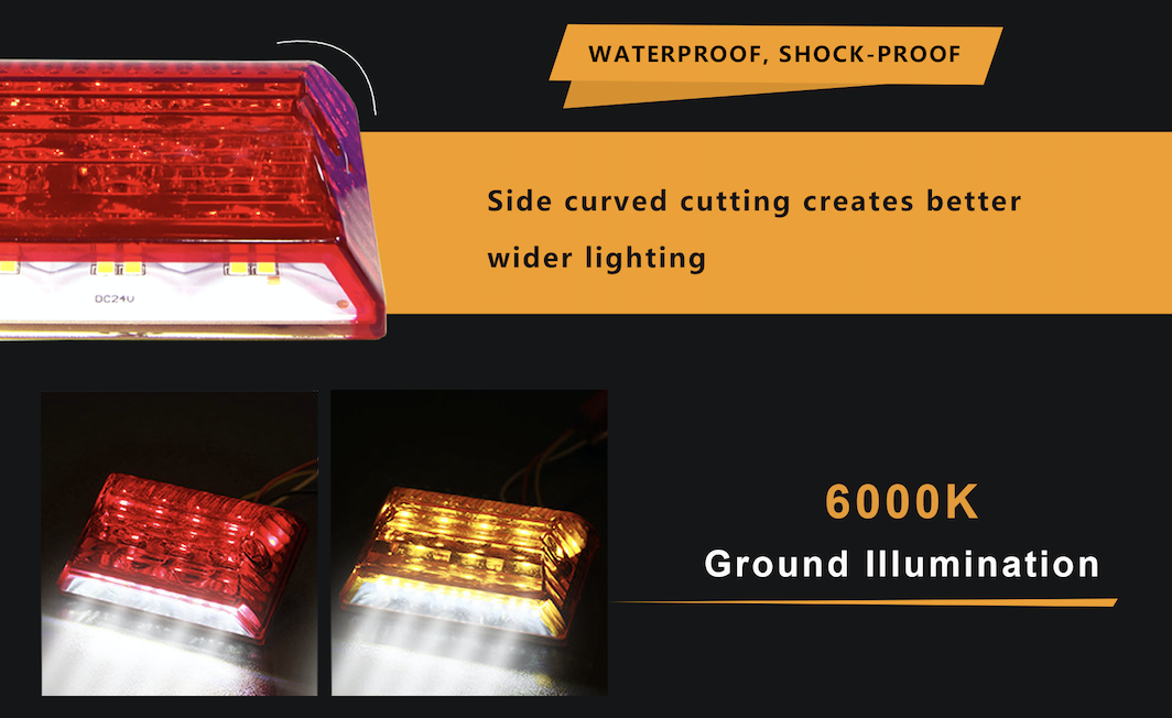 Waterproof, shock proof, side curved cutting creates wider lighting