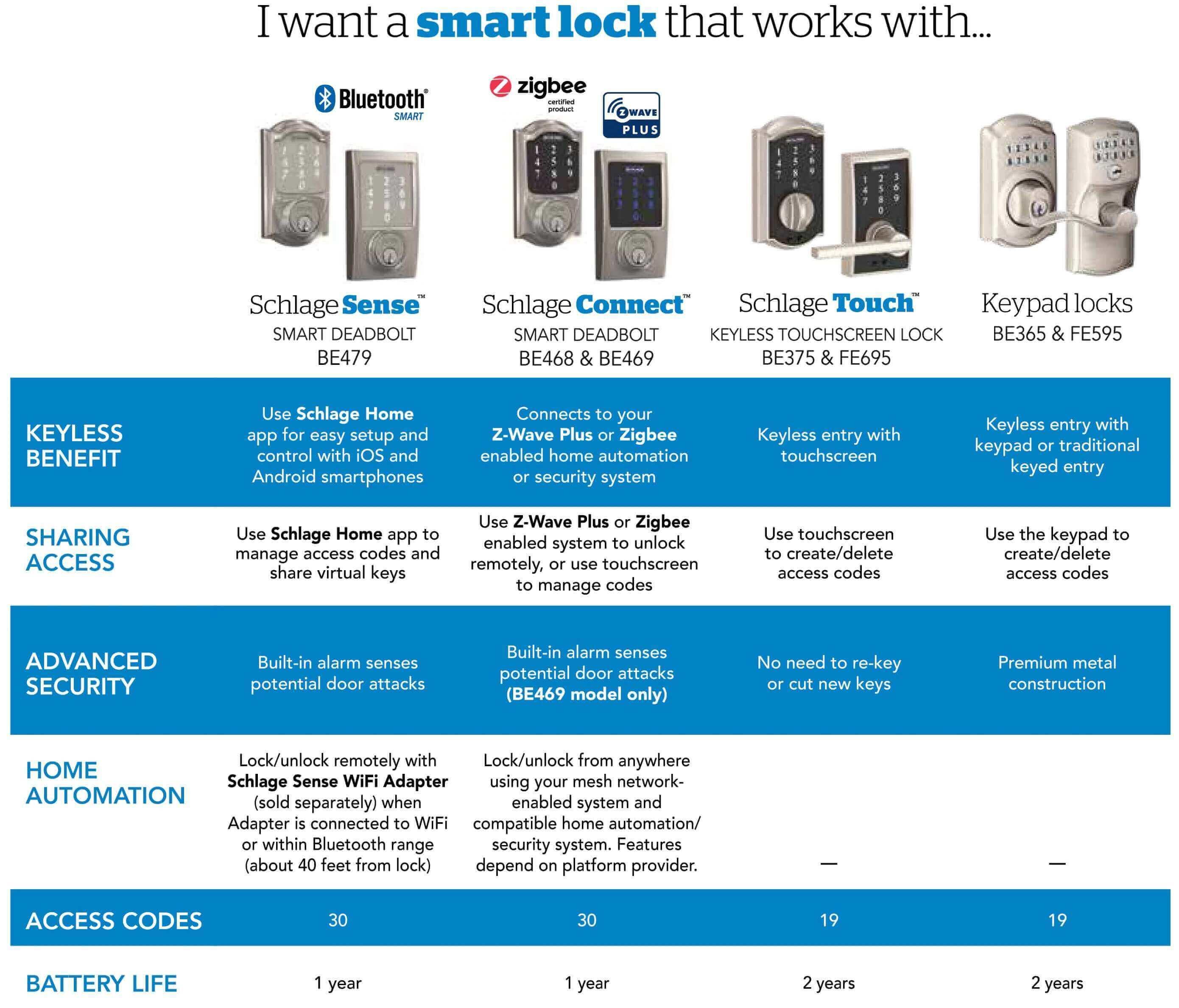 sch-brand-electronics-header-1.jpg