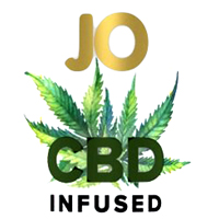 system jo high quality cbd-infused lubricants and body care accessories