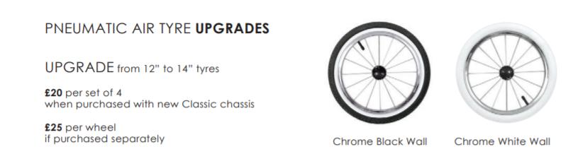 Wheel Options