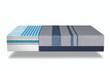 Serta iComfort Blue Max 5000 Elite Luxury Firm Mattress 2