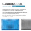 Malouf CarbonCool Z Pillow with OmniPhase 6