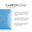 Malouf CarbonCool Z Pillow with OmniPhase 7