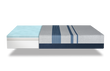 Serta iComfort Blue 300 Firm Mattress Layers