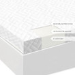 "Malouf Isolus 2"" Latex Foam Mattress Topper Information"