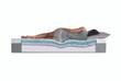 Serta Premium Luxury Firm Mattress Cutaway