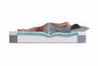 "Serta Premium 9"" Firm Gel Memory Foam Mattress Cutaway"