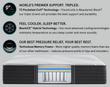 Simmons Beautyrest Black Hybrid X-Class Ultra Plush Mattress