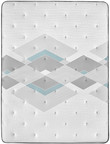 Simmons Beautyrest Harmony Lux HL-1000 Carbon Plush Pillow Top Mattress; Aerial Quilt View