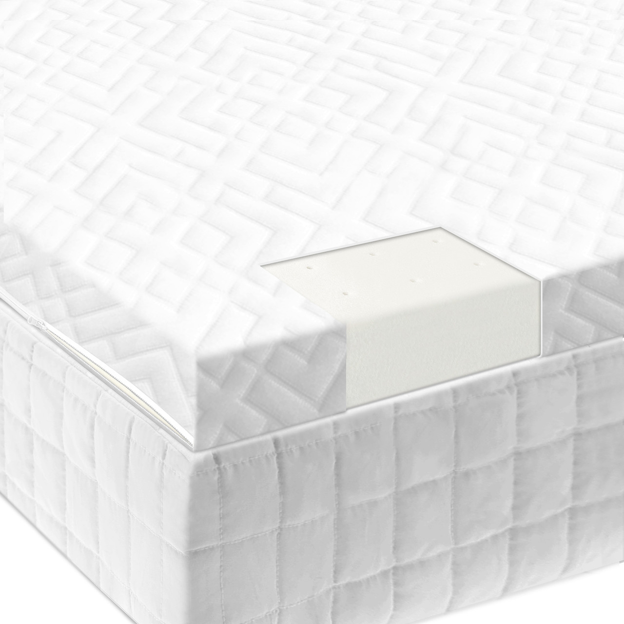 Latex Mattress Topper.Malouf Isolus 2 Latex Foam Mattress Topper