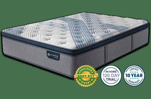 Serta iComfort Blue Fusion 5000 Cushion Firm Pillow Top