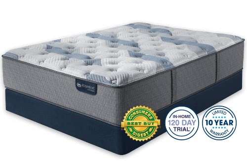 Serta iComfort Blue Fusion Hybrid 100 Firm Mattress