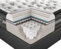 Simmons Beautyrest Black Sonya Luxury Firm Pillow Top Mattress cut away