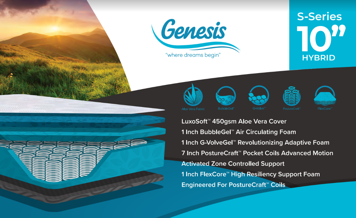 Genesis 10 S Hybrid Mattress Cut Away