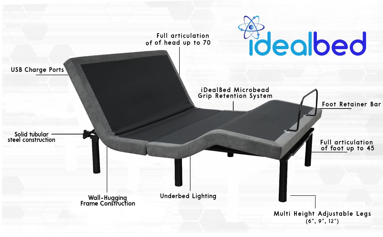 iDealBed 5i Custom Graphic Description
