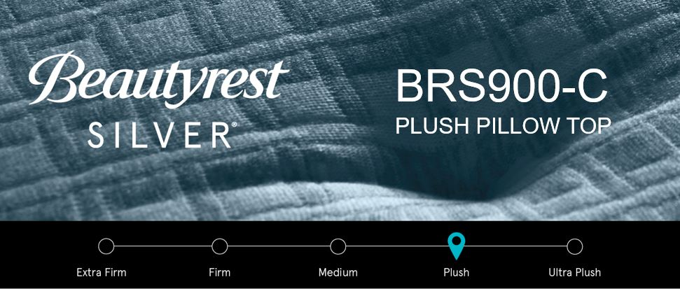 BRS900-C Comfort Rating