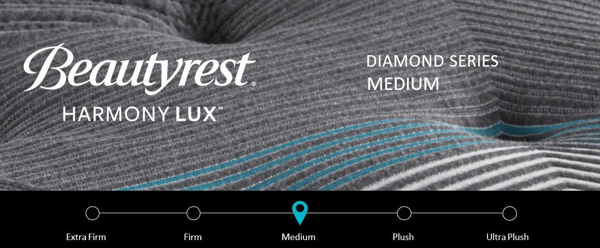 Harmony Lux Comfort Rating