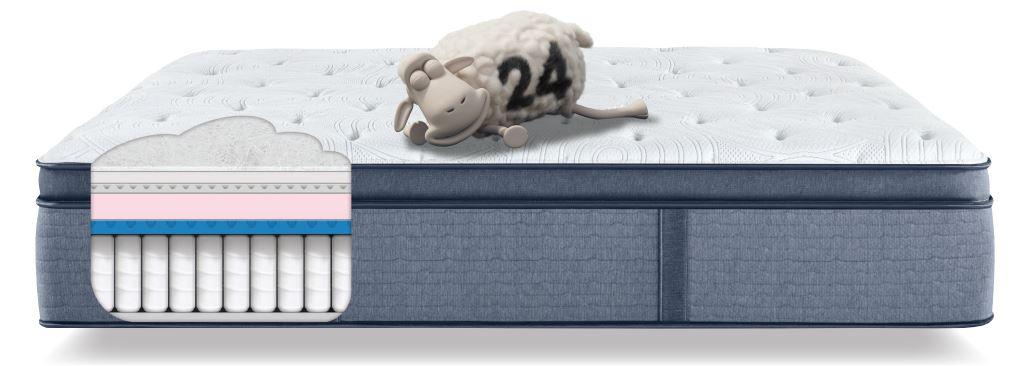 Sapphire Canyon Firm Pillow Top Mattress Cutaway