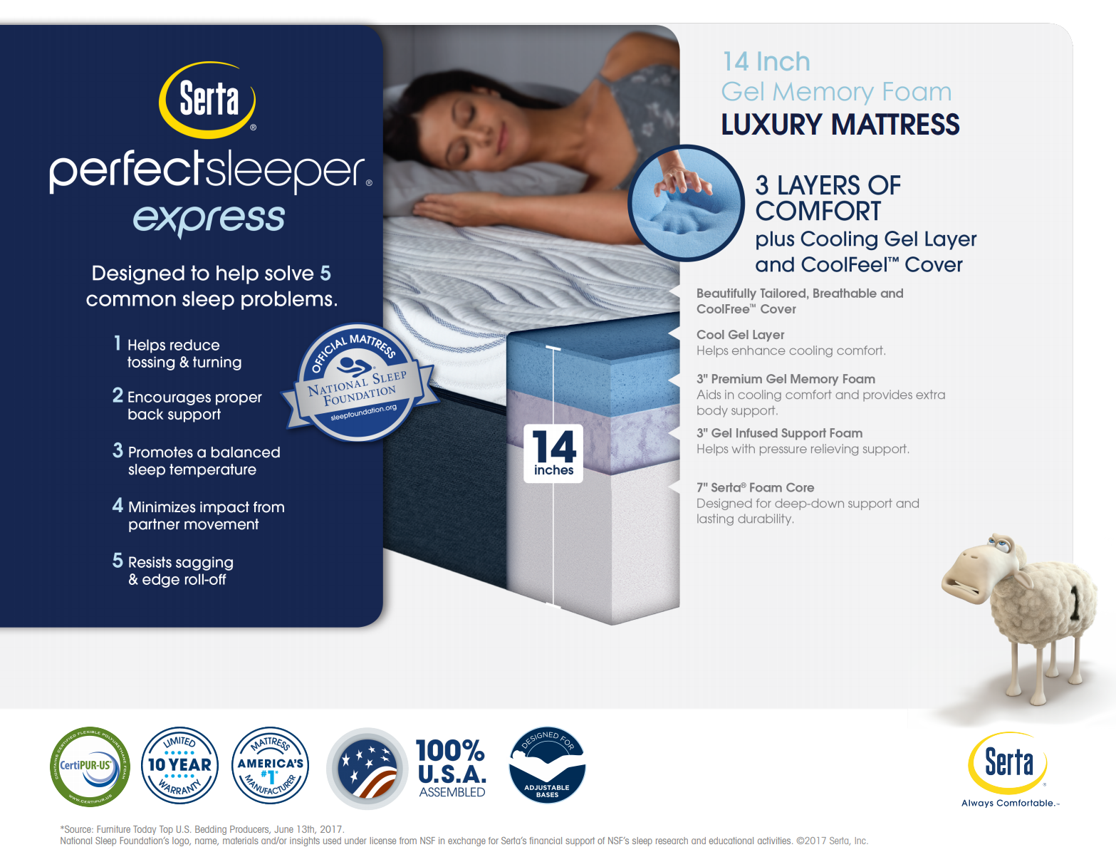 Perfect Sleeper Express Specifications Sheet