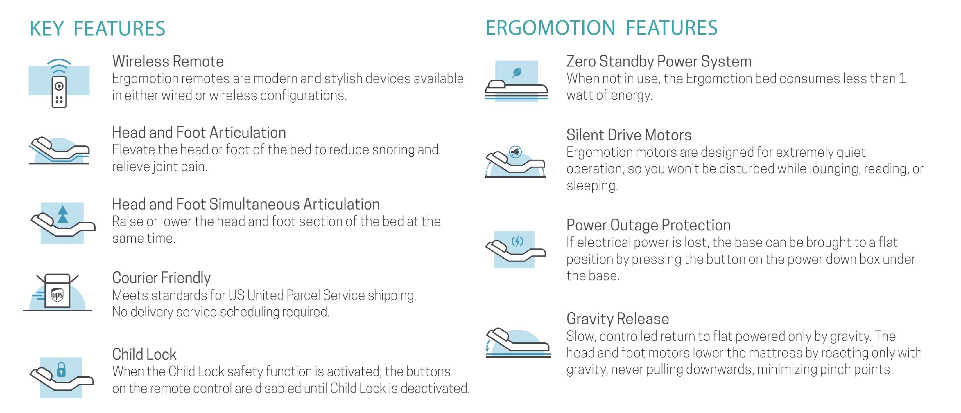 Motion Air Features