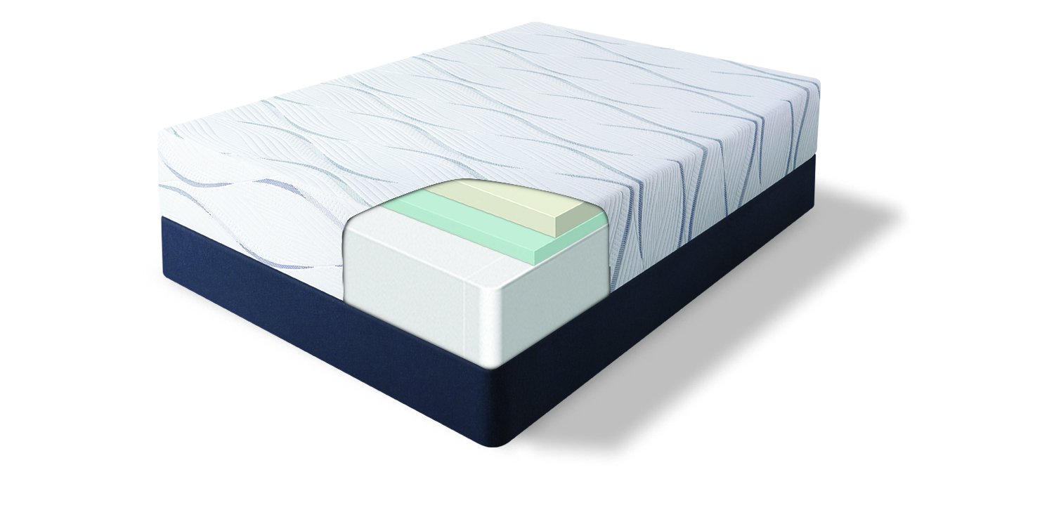 Perfect Sleeper Southpoint Layer Breakdown
