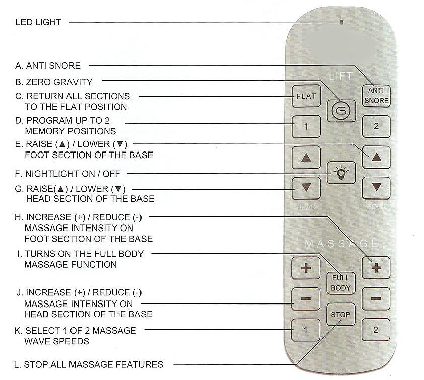 8i Remote