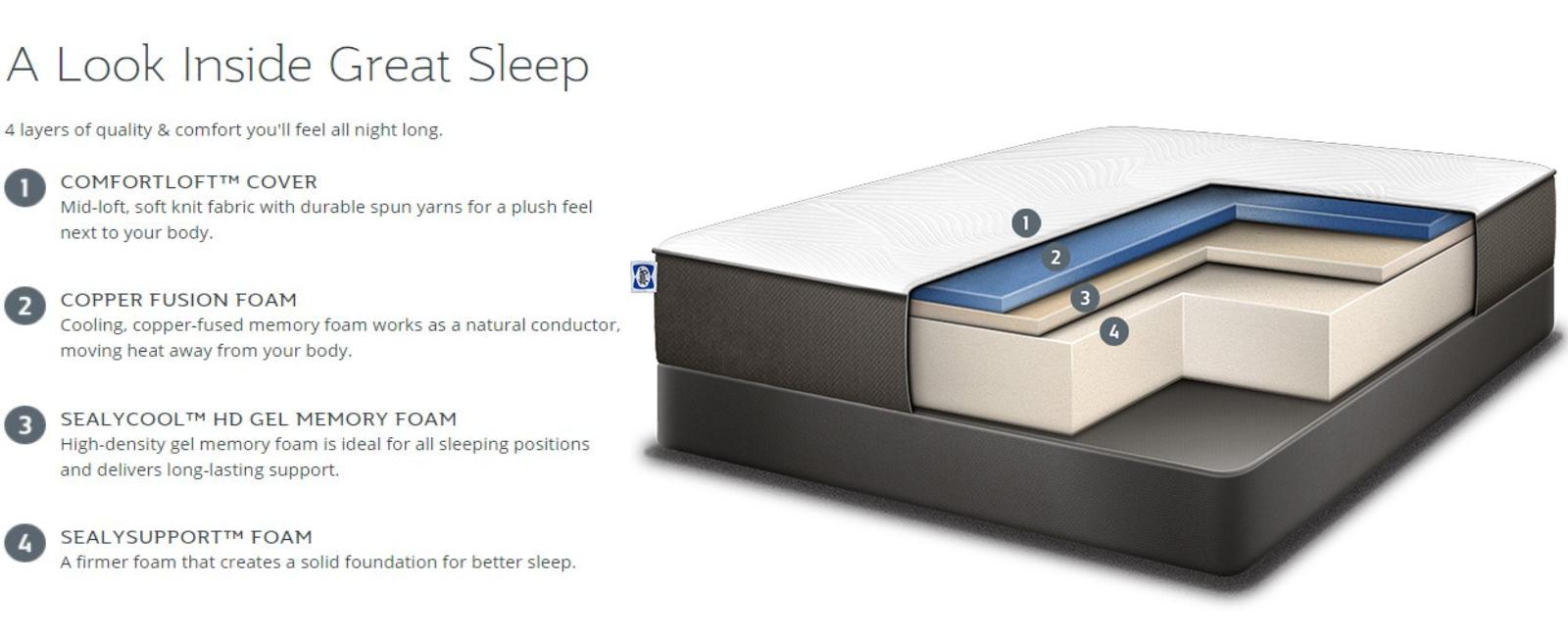 A Look Inside Great Sleep